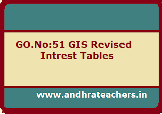 GO 51: GIS Revised Rate of Interest Tables from 01-01-2018 to 31-03- 2018