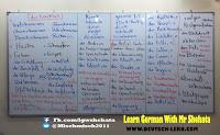 قائمة معاني الفعل ziehen في اللغة الالمانية