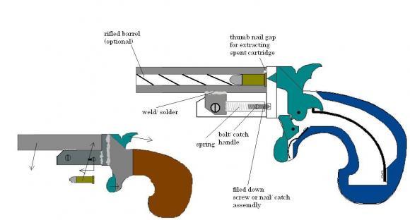 Basic Home Made Gun ~ How to make a Gun At Your Home