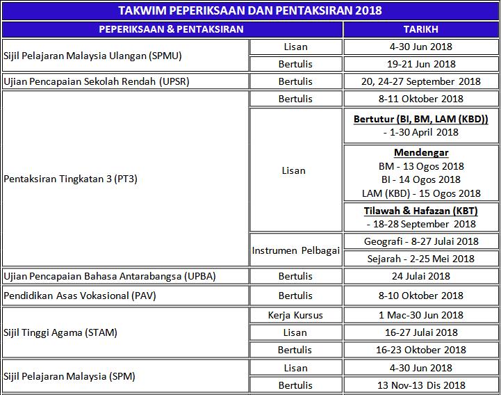 Updated Malaysia School Exam Dates 2018 2019 Pendidikanmalaysia Com