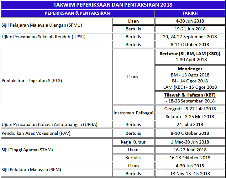 Jadual Peperiksaan Upsr Pt3 Stam Dan Spm 2018 Panduan Pelajar Pendidikanmalaysia Com