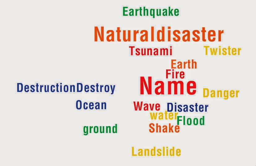 Natural Disaster Video For Th Grade
