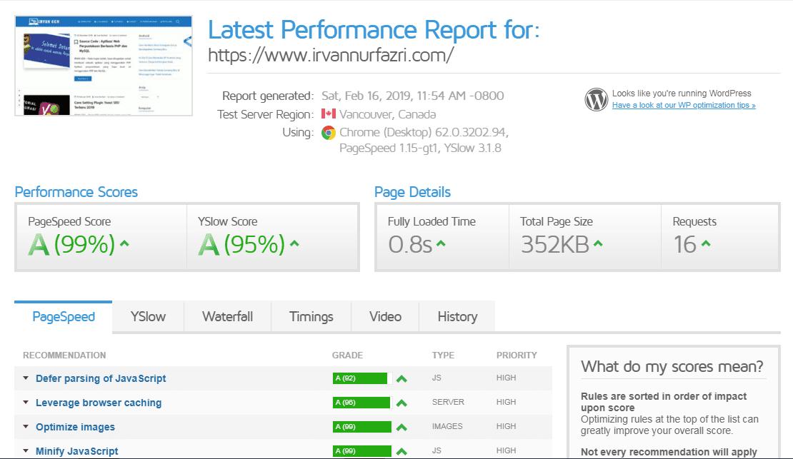 Analisis website on GTmetrix - #IRVANGEN