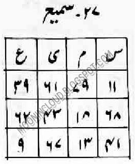 Benefits Ya Samiu Fazilat Ya Samio Wazifa Taweez ~ Urdu
