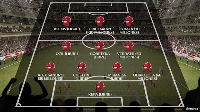 Mourinho phí 300 triệu bảng: Đội hình siêu sao Griezmann, Sanchez 2