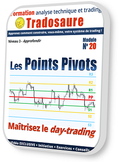 POINTS-PIVOTS-DAY-TRADING-formation-tradosaure