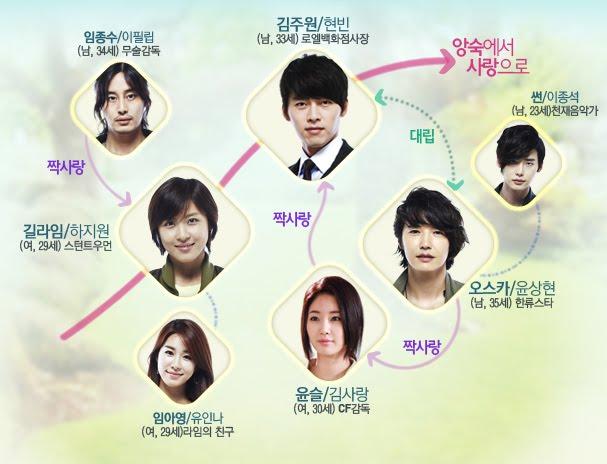 Kim soo hyun dan dara 2ne1 dating 2