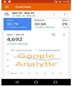 aplikasi google analytic android