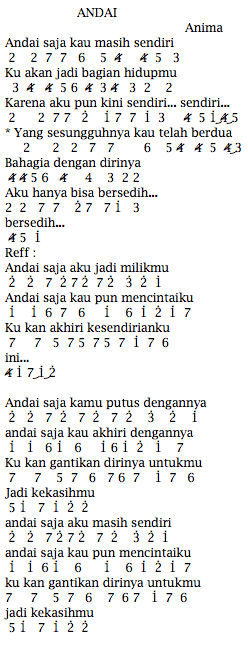 Not Angka Pianika Lagu Anima Andai