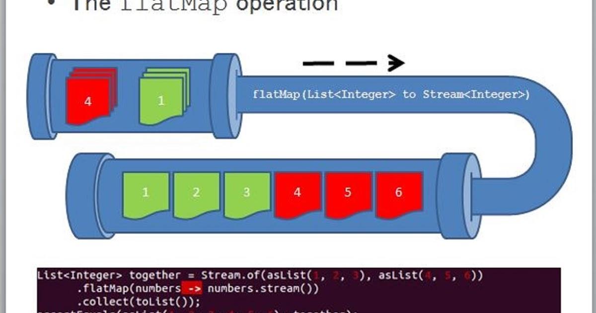 Java 8 Comparator Example Using Lambda Expressions | Java67