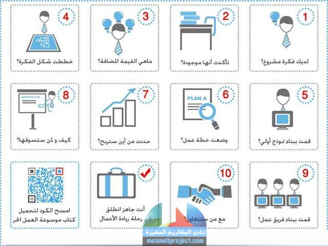 مشروع-صغير-ناجح-في-السعودية