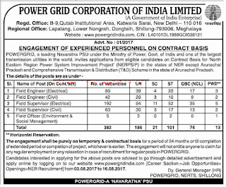PGCIL Recruitment of Field Engineer/Supervisor Govt Jobs Recuritment