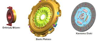 debriyaj bilyası baskı plakası kavrama diski