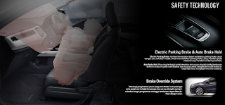 Fitur Keselamatan Honda HRV