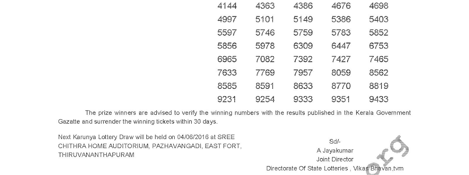 KARUNYA Lottery KR 243 Result 28-5-2016