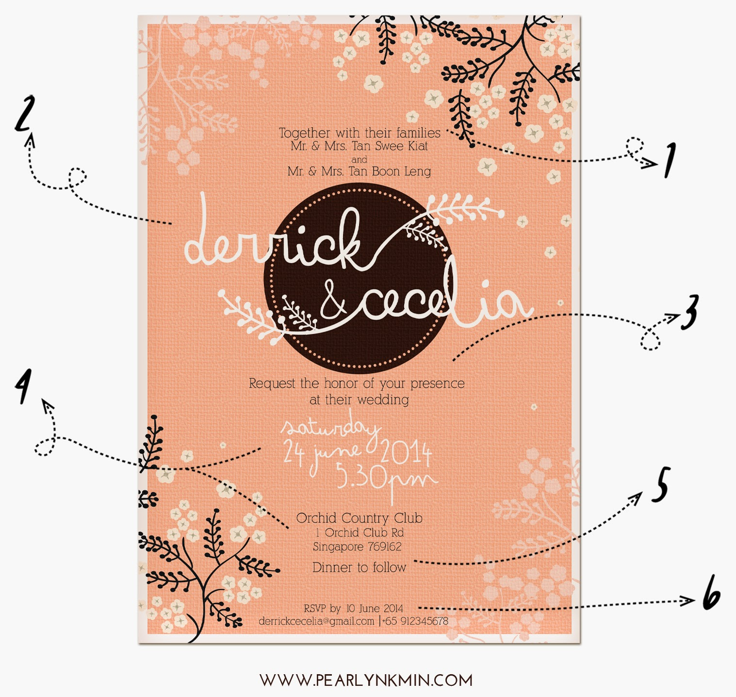Pearlynkmin Pearlyn And Paper Wedding Invitation Etiquette