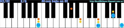 acorde piano chord MI con bajo en SI