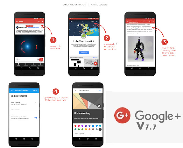 Google Released Google+ Update For Android with New Posts Notification