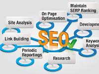 Cara Ampuh Meningkatkan SEO Pada Blogspot Agar Menjadi Halaman No1 Google