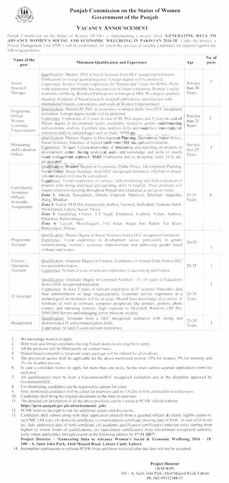 Jobs Punjab Commission On The Status Of Women November 2017