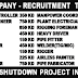 URGENTLY REQUIRED ISCO COMPANY | SHUTDOWN PROJECT | KUWAIT