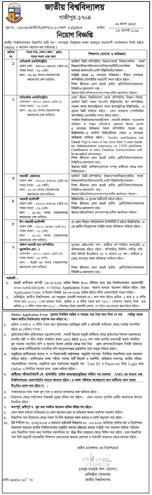 National University (NU) Recruitment Circular 2018