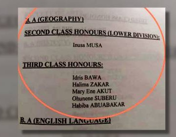 1998/99 Third Class category BA in Geography,-Dino name is missing