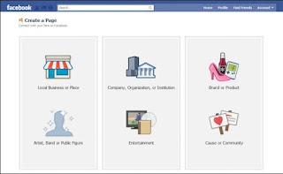 apa itu halaman facebook page