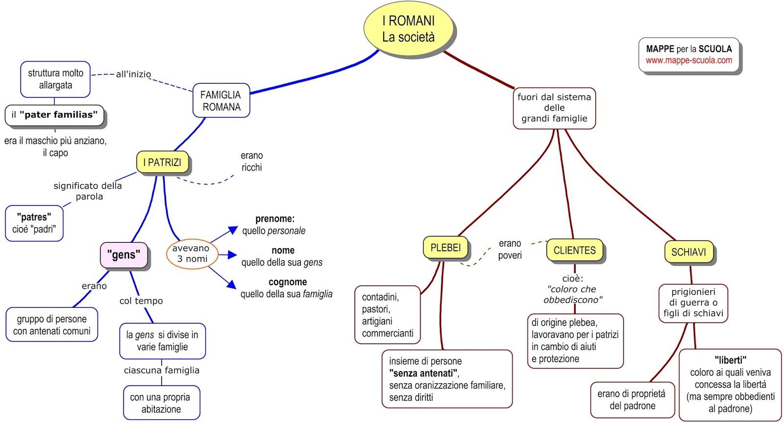 abbastanza MAPPE per la SCUOLA: I ROMANI (2): la società WZ68