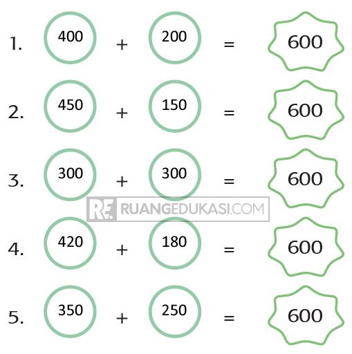 Kunci Jawaban Tema 4 Kelas 3 Halaman 42, 43, 44