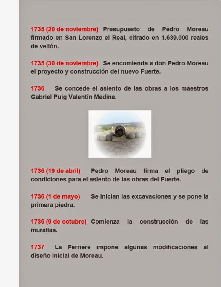 84371a2b52 Cronología del Real Fuerte ( Marino Cepa )