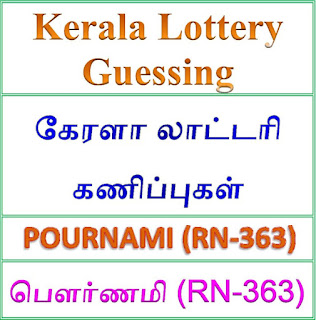 Kerala lottery guessing of Pournami RN-363, Pournami RN-363 lottery prediction, top winning numbers of Pournami RN-363, ABC winning numbers,  28-10-2018 ABC winning numbers, Best four winning numbers, Pournami RN-363 six digit winning numbers, Pournami -lottery-result-today, kerala-lottery-results, keralagovernment, result, kerala lottery gov.in, picture, image, images, pics, pictures kerala lottery, kerala lottery online Pournami official,