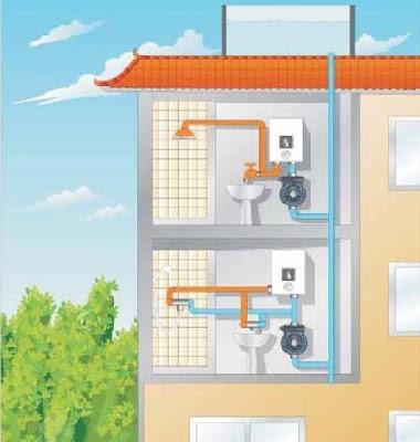 Prinsip kerja dan mekanisme pemasangan pompa booster