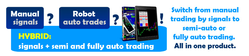 Automated Forex Trading on AutoPilot  FAPTURBO 2 First