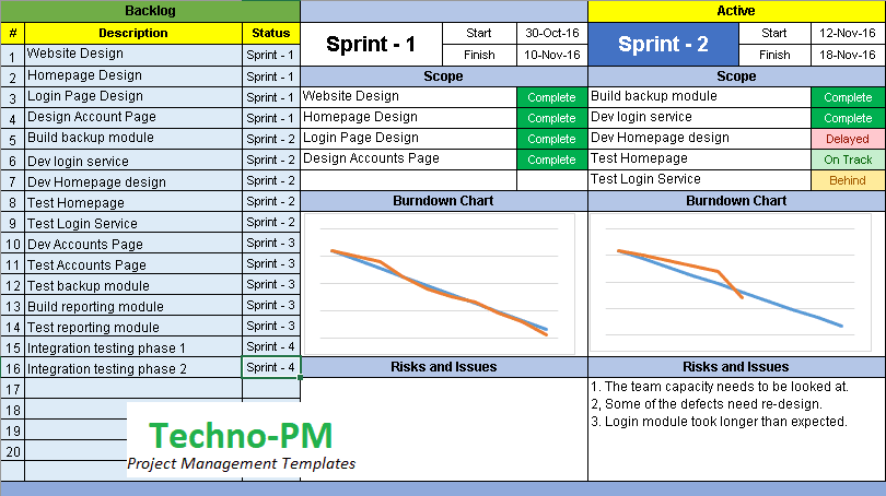 Agile Project Management Dashboard Excel Download Free Project - Project dashboard template