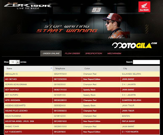 Inden Online Honda All New CBR150R Lokal Indonesia