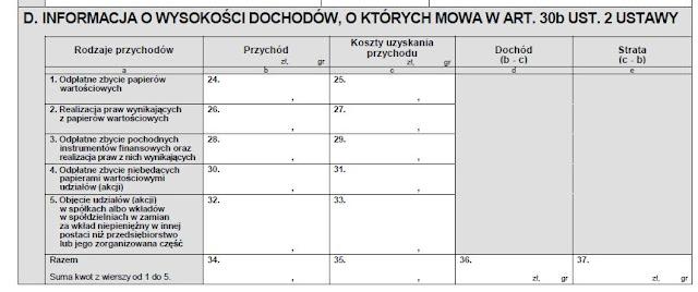Tabela z części D formularza PIT-8C