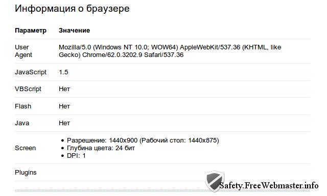 Методы слежения в браузере
