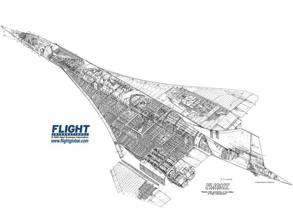 MODEL NEWS: BAC/AEROSPATIALE CONCORDE 1/72 AIRFIX