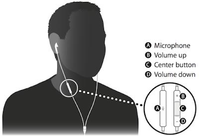 Cara Mengawal Muzik Pada Phone Anda Hanya Menggunakan EarPod