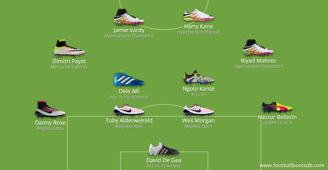 The Best Soccer Shoes For Defenders