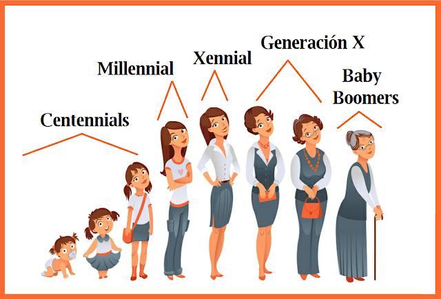 ¿Cómo somos los miembros de la Generación X?