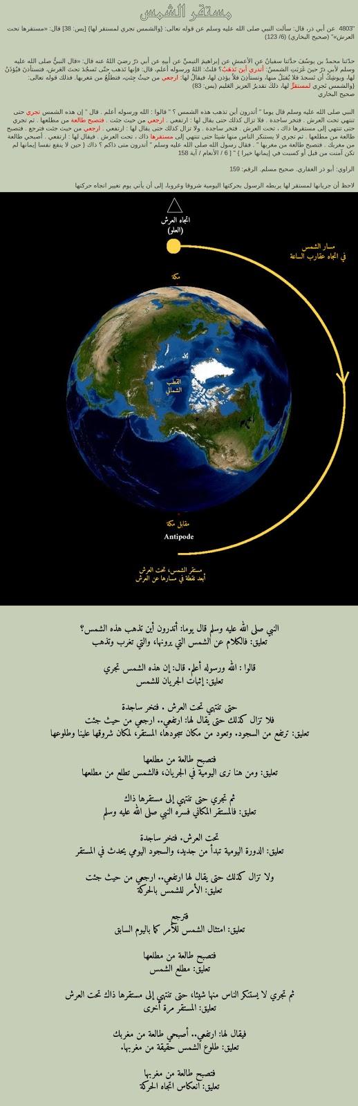 سلامة Salama: في مسألة دوران الأرض