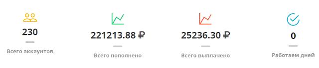 vexum.net обзор