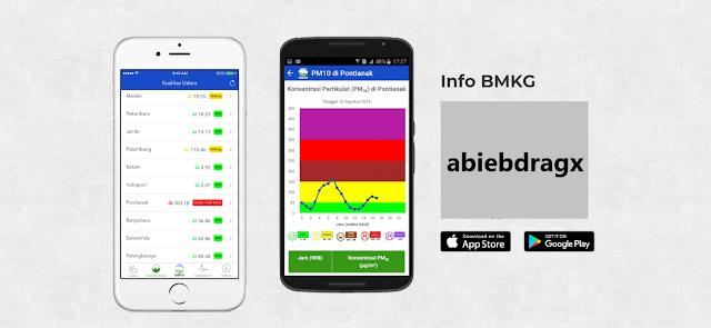 Aplikasi Info BMKG, info BMKG Hari ini, cuaca, iklim, kualitas udara, gempabumi, cuca maritim, cuaca bandara, geoHotspot, titik panas, abiebdragx