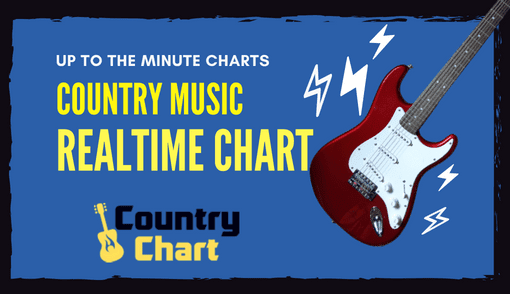 Top itunes country songs albums music chart realtime digital and radio singles also rh countrychart