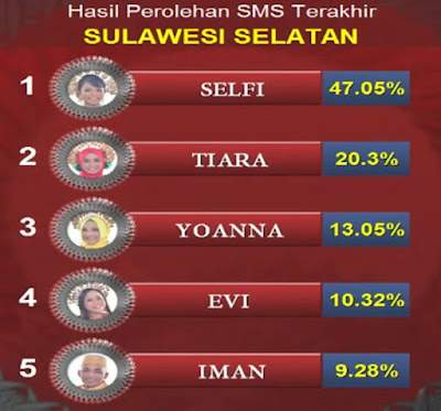 Liga Dangdut Indonesia Sulawesi Selatan