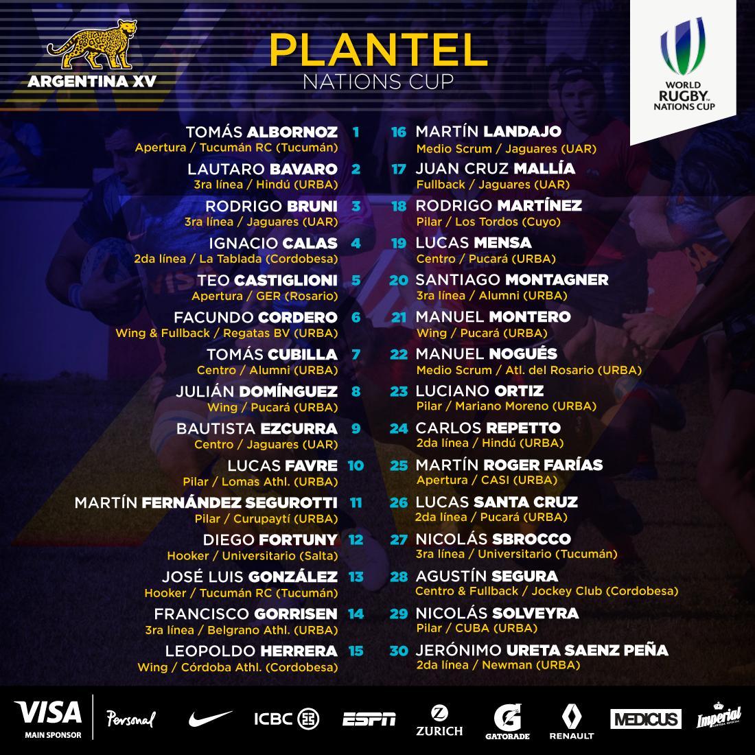 Plantel de Argentina XV para la Nations Cup