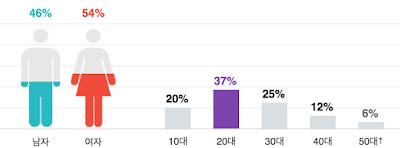 Screen%2BShot%2B2016-10-09%2Bat%2B2.38.16%2BAM.png
