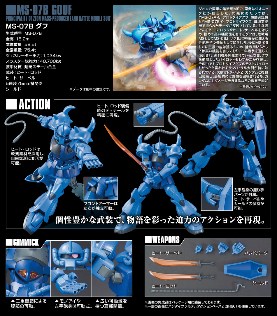 Image result for 1/144 HGUC Gouf Revive